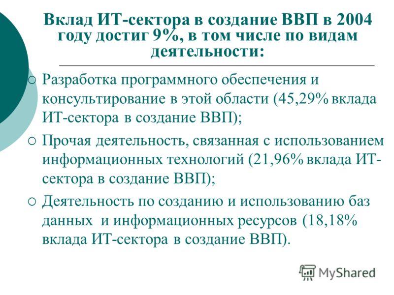 Вклад ИТ-сектора в создание ВВП в 2004 году достиг 9%, в том числе по видам деятельности: Разработка программного обеспечения и консультирование в этой области (45,29% вклада ИТ-сектора в создание ВВП); Прочая деятельность, связанная с использованием