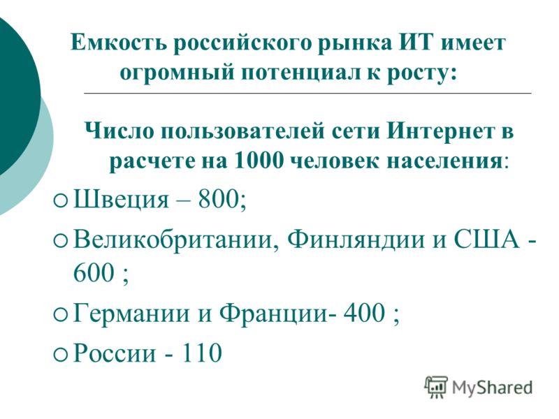 Емкость российского рынка ИТ имеет огромный потенциал к росту: Число пользователей сети Интернет в расчете на 1000 человек населения: Швеция – 800; Великобритании, Финляндии и США - 600 ; Германии и Франции- 400 ; России - 110