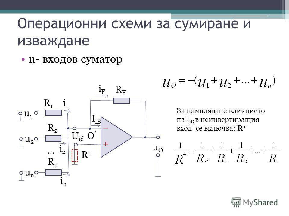 Операционни схеми за сумиране и изваждане n- входов суматор За намаляване влиянието на I iB в неинвертиращия вход се включва: R + U id O iFiF RFRF R1R1 I iB uOuO RnRn i1i1 inin u1u1 unun R2R2 u2u2 i2i2 … R+R+
