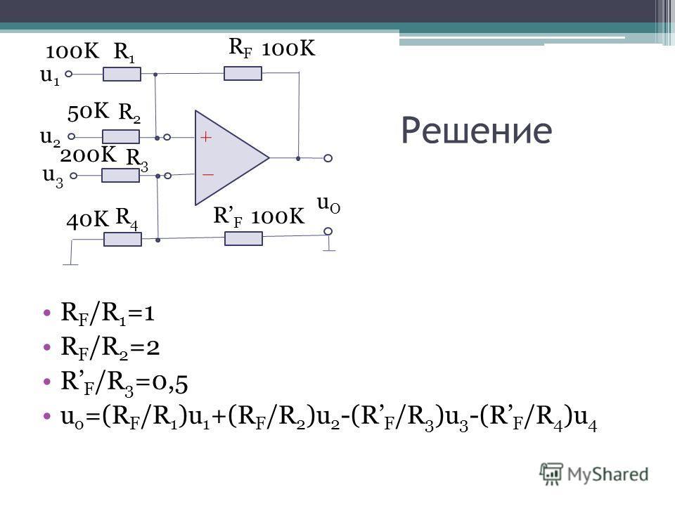 Решение R F /R 1 =1 R F /R 2 =2 R F /R 3 =0,5 u o =(R F /R 1 )u 1 +(R F /R 2 )u 2 -(R F /R 3 )u 3 -(R F /R 4 )u 4 uOuO RFRF R1R1 u1u1 RFRF R4R4 u2u2 u3u3 R2R2 R3R3 100K 50K50K 200K 40K40K