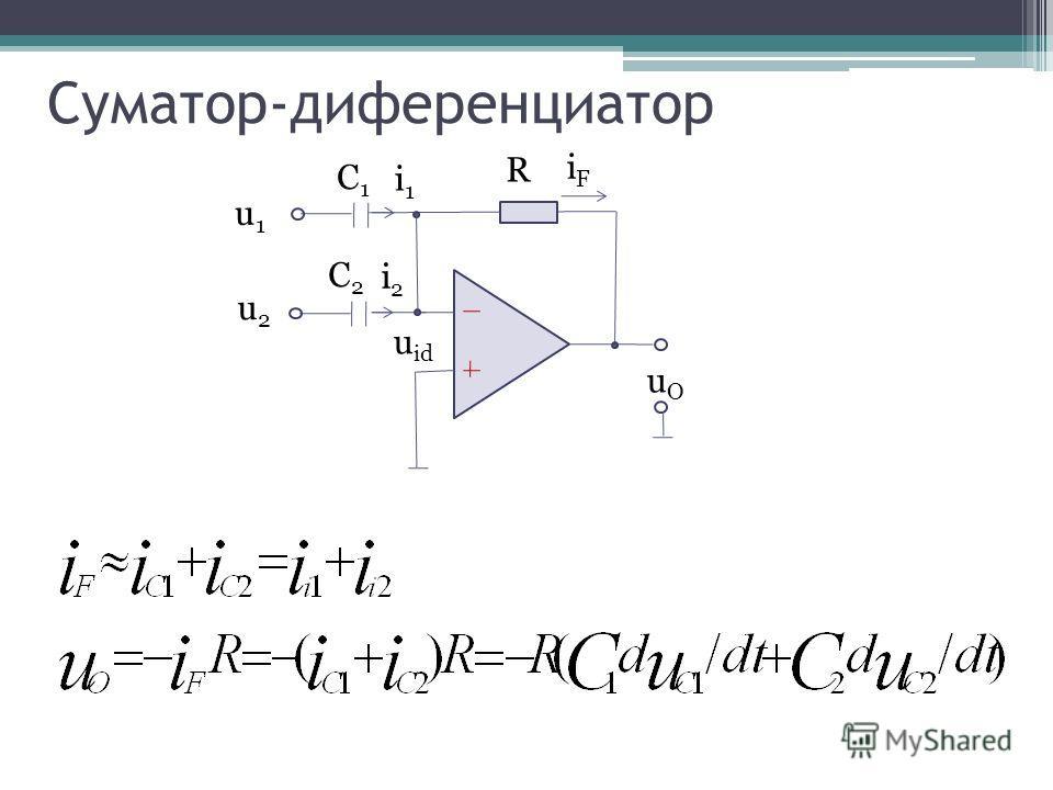 Суматор-диференциатор uOuO R C1C1 u1u1 u id iFiF C2C2 u2u2 i1i1 i2i2