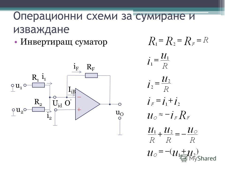 Операционни схеми за сумиране и изваждане Инвертиращ суматор U id O iFiF RFRF R1R1 I iB uOuO R2R2 i1i1 i2i2 u1u1 u2u2