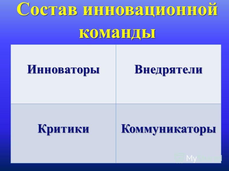 Состав инновационной команды ИнноваторыВнедрятели КритикиКоммуникаторы