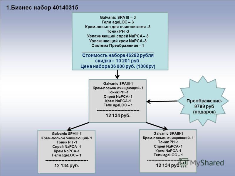 Galvanic SPAIII-1 Крем-лосьон очищающий- 1 Тоник РН -1 Спрей NaPCA- 1 Крем NaPCA-1 Гели ageLOC – 1 ----------------------------- 12 134 руб. Преображение- 9799 руб (подарок) Galvanic SPA III – 3 Гели ageLOC – 3 Крем-лосьон для очистки кожи -3 Тоник P