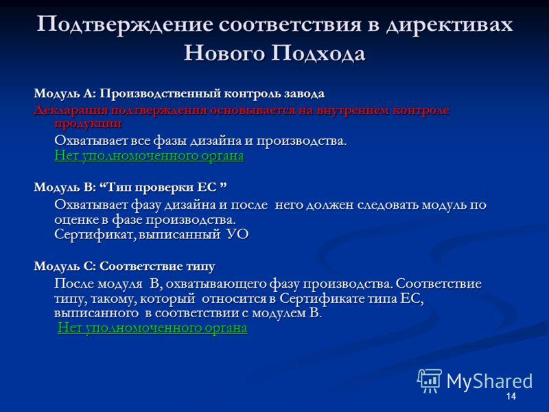 14 Подтверждение соответствия в директивах Нового Подхода Модуль A: Производственный контроль завода Декларация подтверждения основывается на внутреннем контроле продукции Охватывает все фазы дизайна и производства. Нет уполномоченного органа Модуль