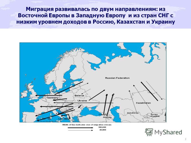 3 Миграция развивалась по двум направлениям: из Восточной Европы в Западную Европу и из стран СНГ с низким уровнем доходов в Россию, Казахстан и Украину