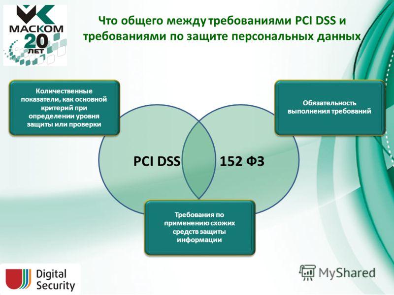 Что общего между требованиями PCI DSS и требованиями по защите персональных данных PCI DSS152 ФЗ Количественные показатели, как основной критерий при определении уровня защиты или проверки Обязательность выполнения требований Требования по применению