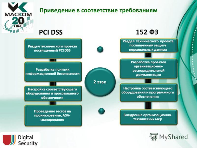 Приведение в соответствие требованиям 2 этап 152 ФЗ Раздел технического проекта посвященный защите персональных данных Разработка проектов организационно- распорядительной документации Внедрение организационно- технических мер PCI DSS Раздел техничес
