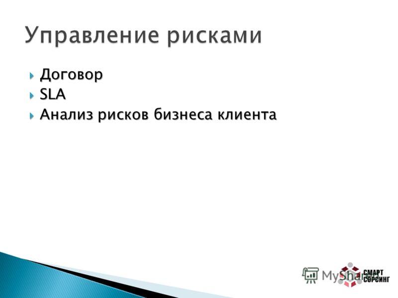 Договор Договор SLA SLA Анализ рисков бизнеса клиента Анализ рисков бизнеса клиента