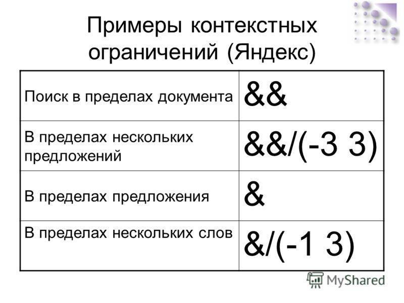 Примеры контекстных ограничений (Яндекс) Поиск в пределах документа && В пределах нескольких предложений &&/(-3 3) В пределах предложения & В пределах нескольких слов &/(-1 3)