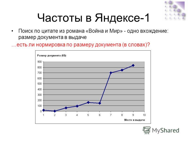 Частоты в Яндексе-1 Поиск по цитате из романа «Война и Мир» - одно вхождение: размер документа в выдаче …есть ли нормировка по размеру документа (в словах)?