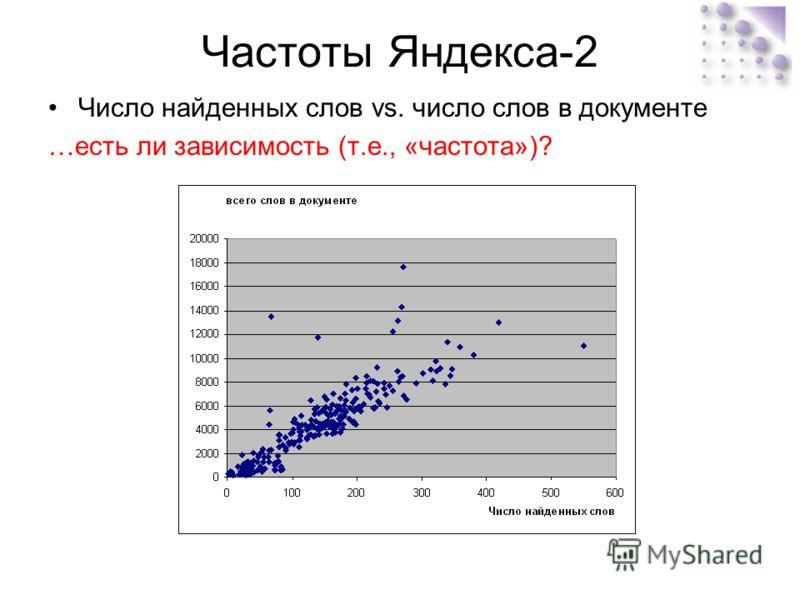 Частоты Яндекса-2 Число найденных слов vs. число слов в документе …есть ли зависимость (т.е., «частота»)?
