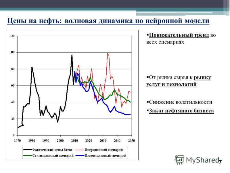 Цены на нефть : волновая динамика по нейронной модели Понижательный тренд во всех сценариях От рынка сырья к рынку услуг и технологий Снижение волатильности Закат нефтяного бизнеса Долл. 2009 г. за баррель 7
