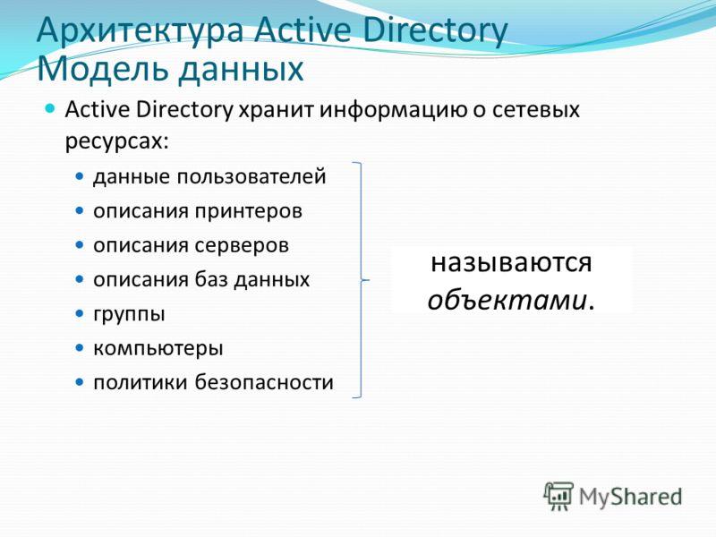 Архитектура Active Directory Модель данных Active Directory хранит информацию о сетевых ресурсах: данные пользователей описания принтеров описания серверов описания баз данных группы компьютеры политики безопасности называются объектами.