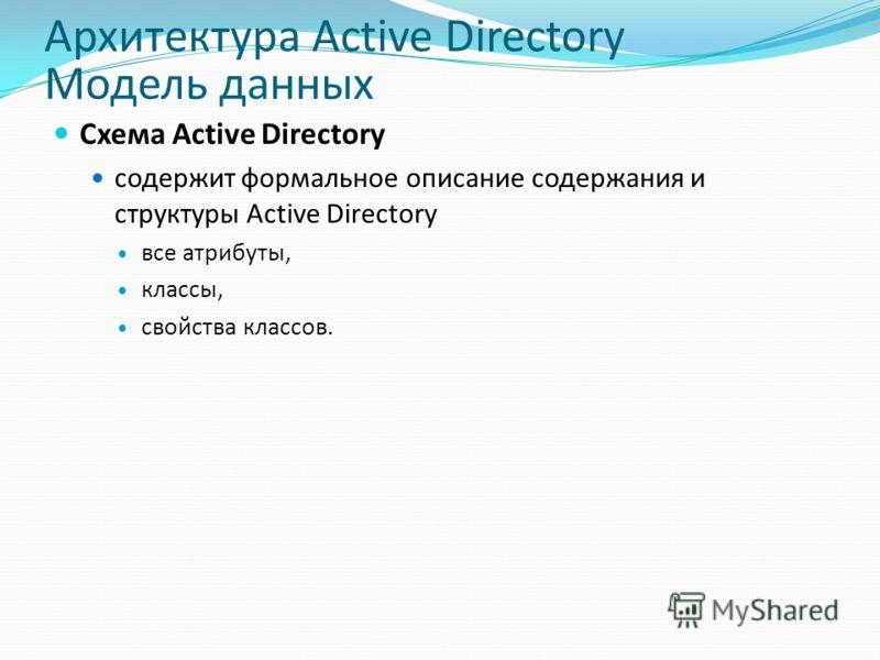 Архитектура Active Directory Модель данных Схема Active Directory содержит формальное описание содержания и структуры Active Directory все атрибуты, классы, свойства классов.