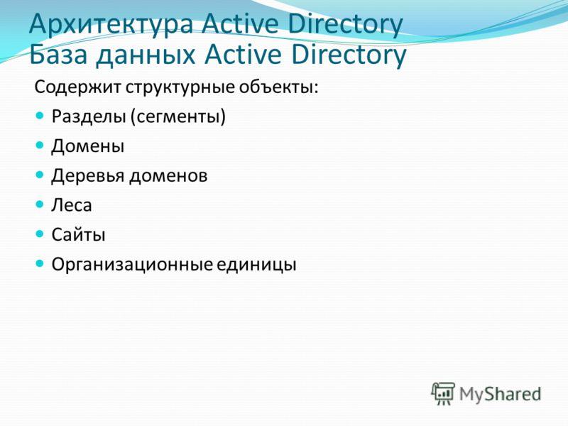 Архитектура Active Directory База данных Active Directory Содержит структурные объекты: Разделы (сегменты) Домены Деревья доменов Леса Сайты Организационные единицы