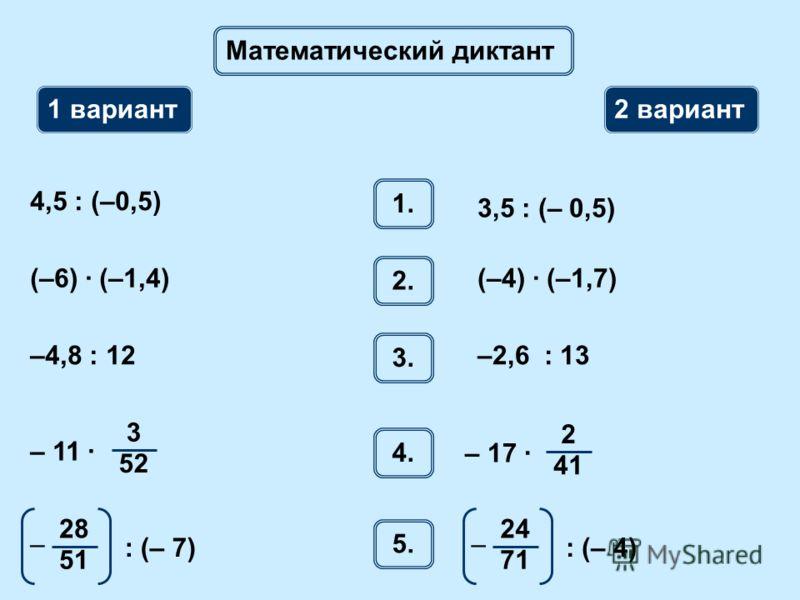 Математический диктант 1 вариант2 вариант 1. 4,5 : (–0,5) 3,5 : (– 0,5) 2. (–6) · (–1,4)(–4) · (–1,7) 3. –4,8 : 12–2,6 : 13 4. 3 52 – 11 ·: (– 7) 28 51 – 2 41 – 17 · 5. : (– 4) 24 71 –