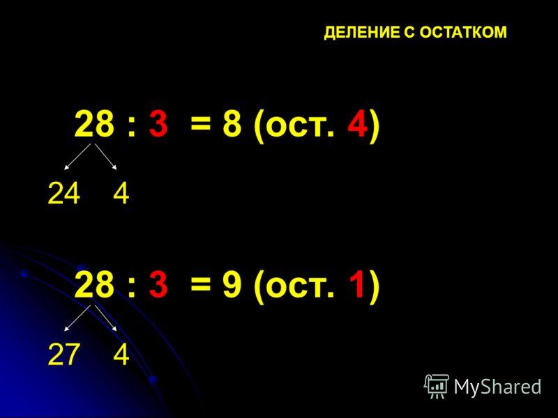 28 : 3 = 8 (ост. 4) 28 : 3 = 9 (ост. 1) ДЕЛЕНИЕ С ОСТАТКОМ 424 427