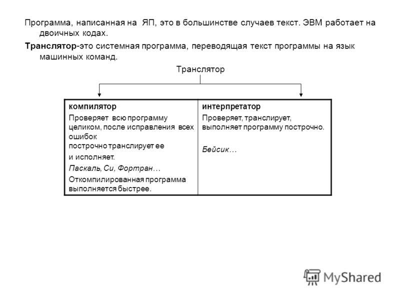 Программа, написанная на ЯП, это в большинстве случаев текст. ЭВМ работает на двоичных кодах. Транслятор-это системная программа, переводящая текст программы на язык машинных команд. Транслятор компилятор Проверяет всю программу целиком, после исправ