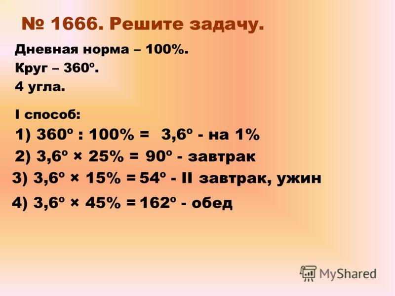 1666. Решите задачу. Дневная норма – 100%. Круг – 360º. 4 угла. I способ: 1) 360º : 100% = 2) 3,6º × 25% = 3) 3,6º × 15% = 4) 3,6º × 45% = 90º - завтрак 3,6º - на 1% 162º - обед 54º - II завтрак, ужин