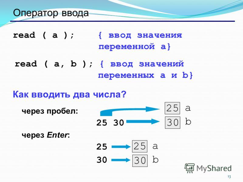 13 Оператор ввода read ( a ); { ввод значения переменной a} read ( a, b ); { ввод значений переменных a и b} Как вводить два числа? через пробел: 25 30 через Enter: 25 30 a 25 b 30 a 25 b 30