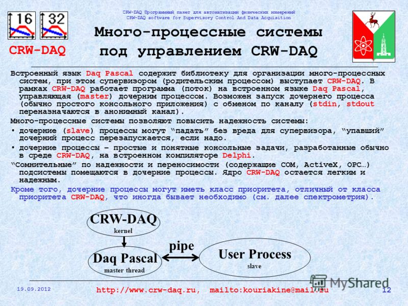 CRW-DAQ CRW-DAQ Программный пакет для автоматизации физических измерений CRW-DAQ software for Supervisory Control And Data Acquisition 19.09.2012 12http://www.crw-daq.ru, mailto:kouriakine@mail.ru Много-процессные системы под управлением CRW-DAQ Встр