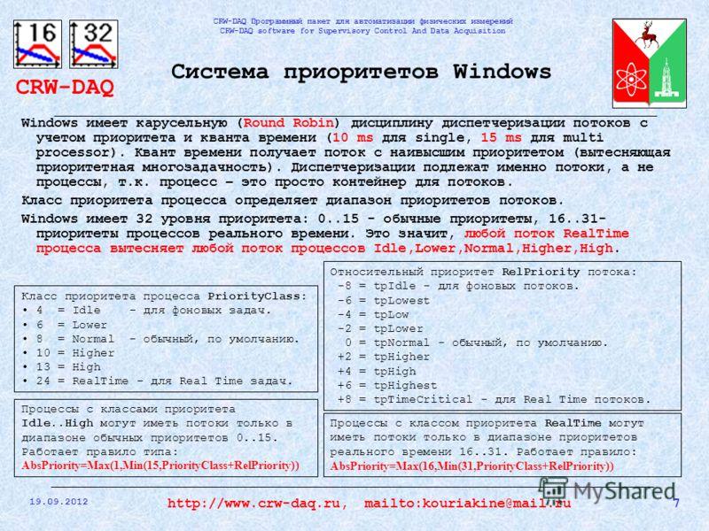 CRW-DAQ CRW-DAQ Программный пакет для автоматизации физических измерений CRW-DAQ software for Supervisory Control And Data Acquisition 19.09.2012 7http://www.crw-daq.ru, mailto:kouriakine@mail.ru Система приоритетов Windows Windows имеет карусельную
