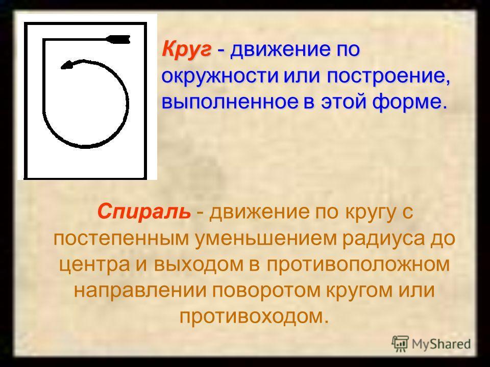 Круг - движение по окружности или построение, выполненное в этой форме. Спираль - движение по кругу с постепенным уменьшением радиуса до центра и выходом в противоположном направлении поворотом кругом или противоходом.