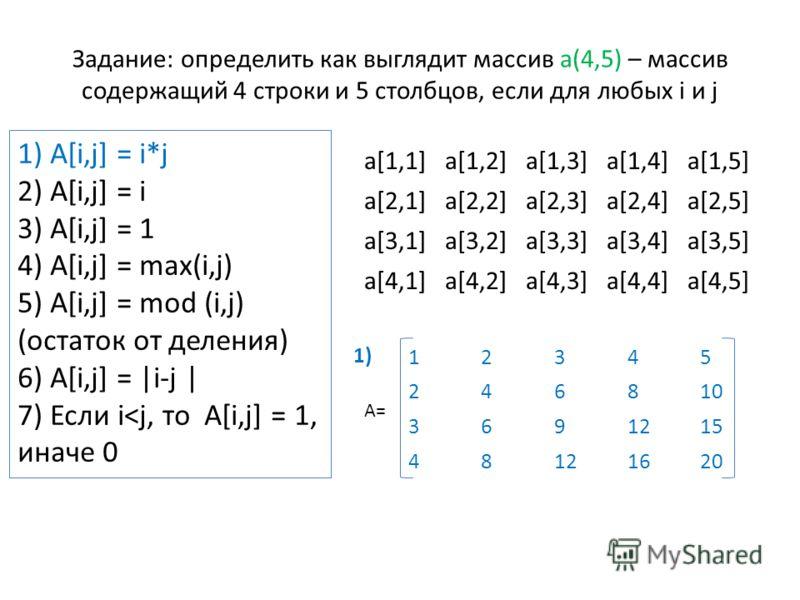 Задание: определить как выглядит массив а(4,5) – массив содержащий 4 строки и 5 столбцов, если для любых i и j a[1,1]a[1,2]a[1,3]a[1,4]a[1,5] a[2,1]a[2,2]a[2,3]a[2,4]a[2,5] a[3,1]a[3,2]a[3,3]a[3,4]a[3,5] a[4,1]a[4,2]a[4,3]a[4,4]a[4,5] 1) A[i,j] = i*j