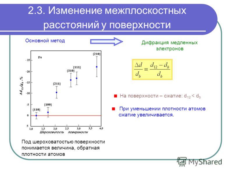 2.3. Изменение межплоскостных расстояний у поверхности Основной метод Под шероховатостью поверхности понимается величина, обратная плотности атомов При уменьшении плотности атомов сжатие увеличивается. Дифракция медленных электронов На поверхности –