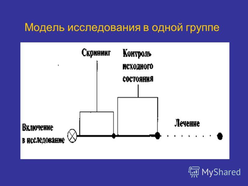 Модель исследования в одной группе