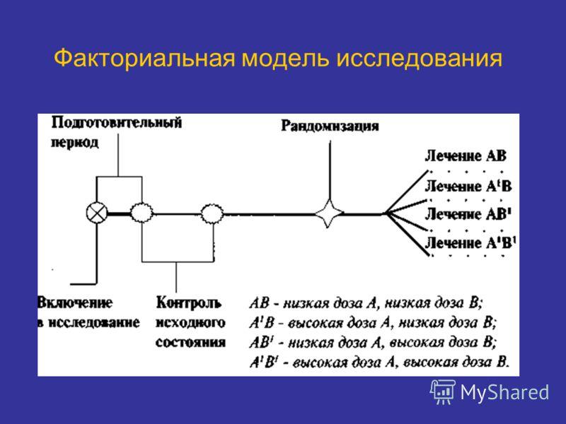 Факториальная модель исследования