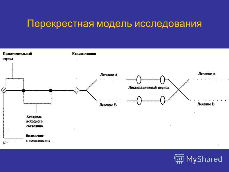Перекрестная модель исследования