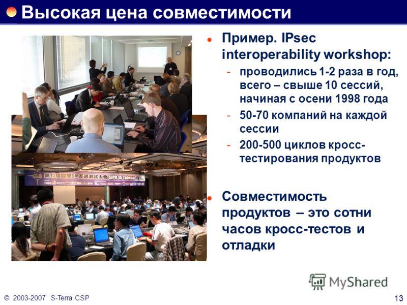 © 2003-2007 S-Terra CSP 13 Высокая цена совместимости Пример. IPsec interoperability workshop: проводились 1-2 раза в год, всего – свыше 10 сессий, начиная с осени 1998 года 50-70 компаний на каждой сессии 200-500 циклов кросс- тестирования продук