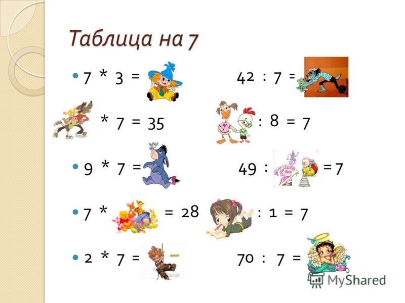 Таблица на 7 7 * 3 = 21 42 : 7 = 6 5 * 7 = 35 56 : 8 = 7 9 * 7 = 63 49 : 7 = 7 7 * 4 = 28 7 : 1 = 7 2 * 7 = 14 70 : 7 = 10