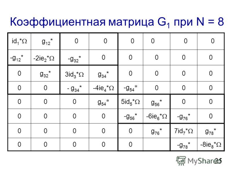 Уравнения автономной системы ' + i d * + g *, - + g * ' i( ) e* +1 - g * + - g * при +2 при. (3.12) ' i e* - g * -, -1 - g * 1 1 - q * ; ' +1 + i( ) d * ' +1 + g * +, + g * 2 2 = 0, -1 при +2 = 0 при ; q * = 0 при. (3.13) 24