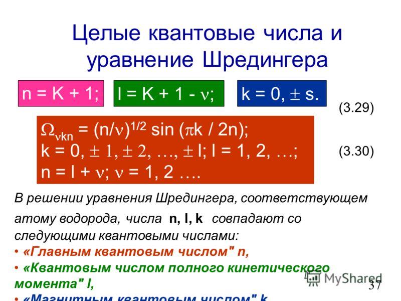 Спектр элитных значений (3) 36
