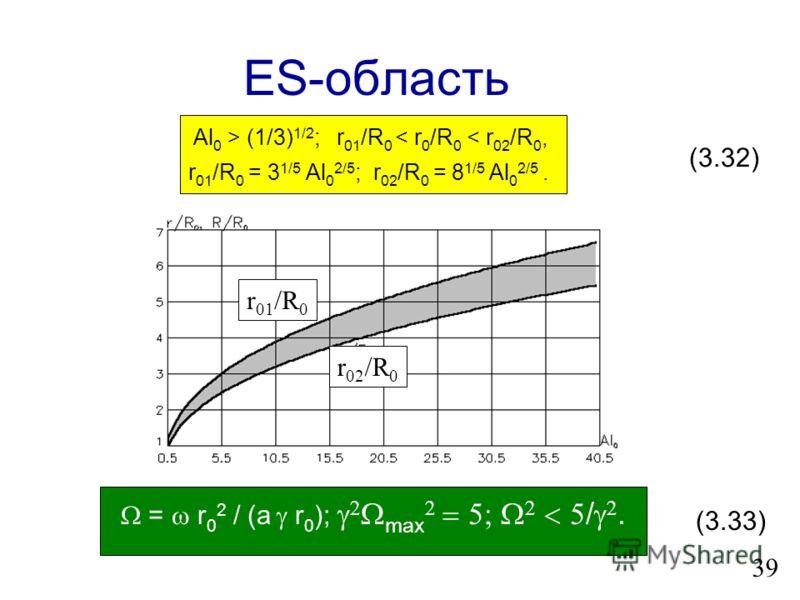 Спиновые возмущения и полуцелые квантовые числа n j = (n/ ) 1/2 sin (j / 2n); j = 1/2, 3/2,, ; = l - 1/2; n = + ; (3.31) = + ½. Вихревое кольцо 38