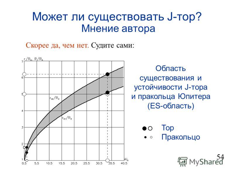 Может ли существовать J-тор? Мнение компетентных специалистов «Этот тор является динамически неустойчивым (?!), поскольку направленная к периферии центробежная сила, обусловленная коротацией, значительно превосходит направленную к центру гравитационн