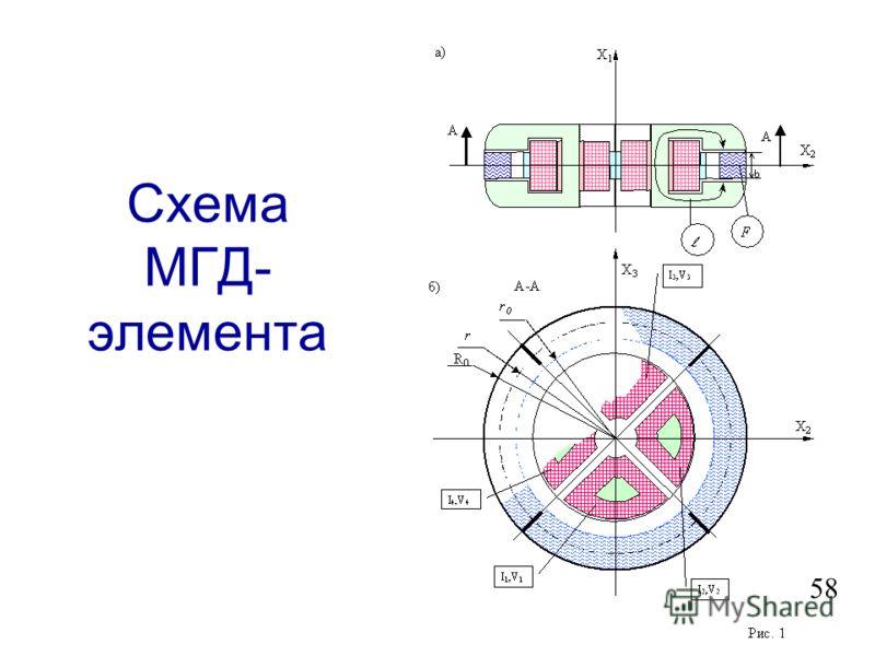 Измеренные и расчетные значения параметров J-тора (2) Скорость относительноИо км/с Измерение Расчет 1 Расчет 2 4560 47 Cекундныйприход массы кГ/с Измерение Расчет 1 Расчет 2 10100 Произв. 57