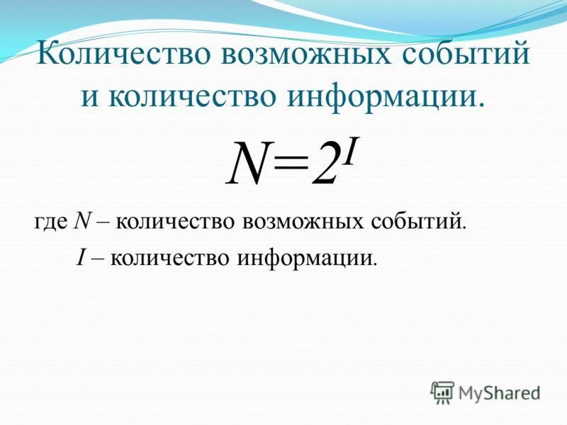 Количество возможных событий и количество информации. N=2 I где N – количество возможных событий. I – количество информации.