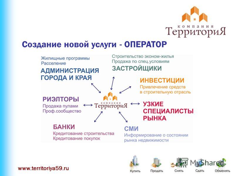 www.territoriya59.ru Создание новой услуги - ОПЕРАТОР