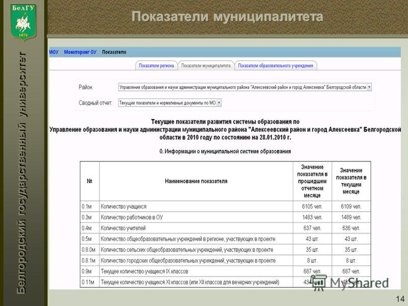 Белгородский государственный университет 14