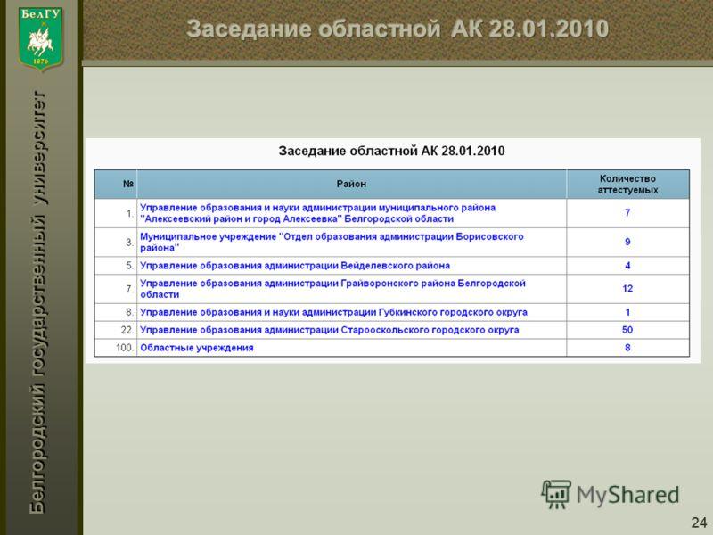 Белгородский государственный университет 24