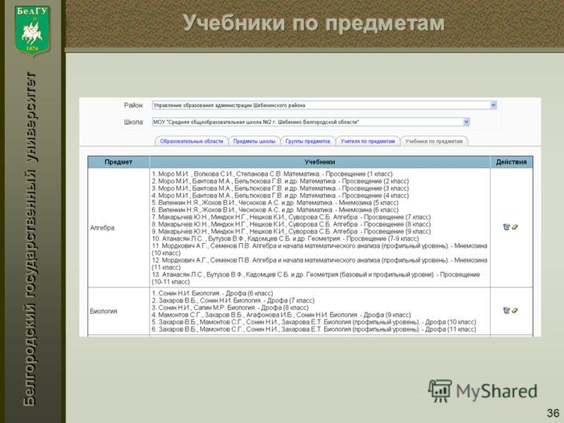 Белгородский государственный университет 36