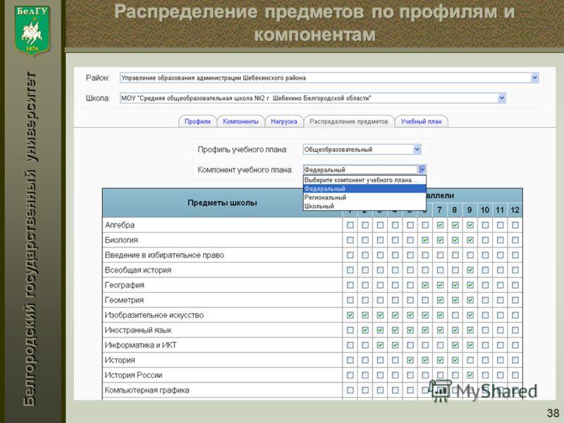 Белгородский государственный университет 38