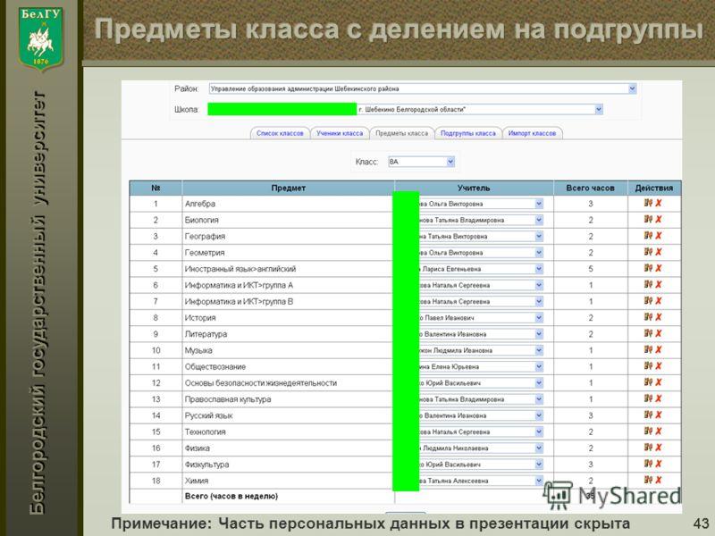 Белгородский государственный университет 43 Примечание: Часть персональных данных в презентации скрыта