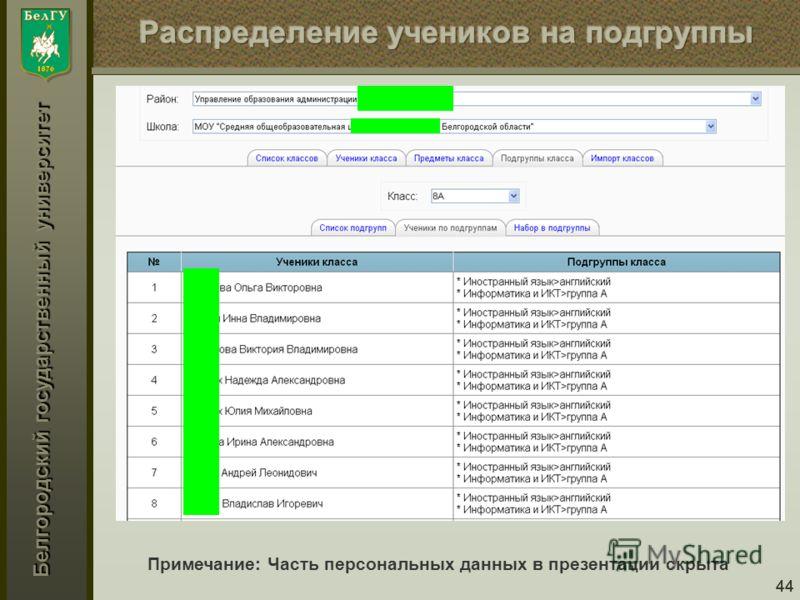 Белгородский государственный университет 44 Примечание: Часть персональных данных в презентации скрыта