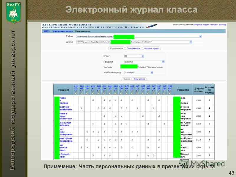 Белгородский государственный университет 48 Примечание: Часть персональных данных в презентации скрыта
