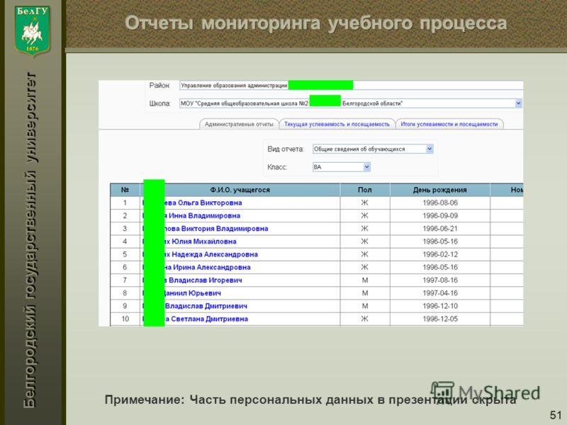 Белгородский государственный университет 51 Примечание: Часть персональных данных в презентации скрыта
